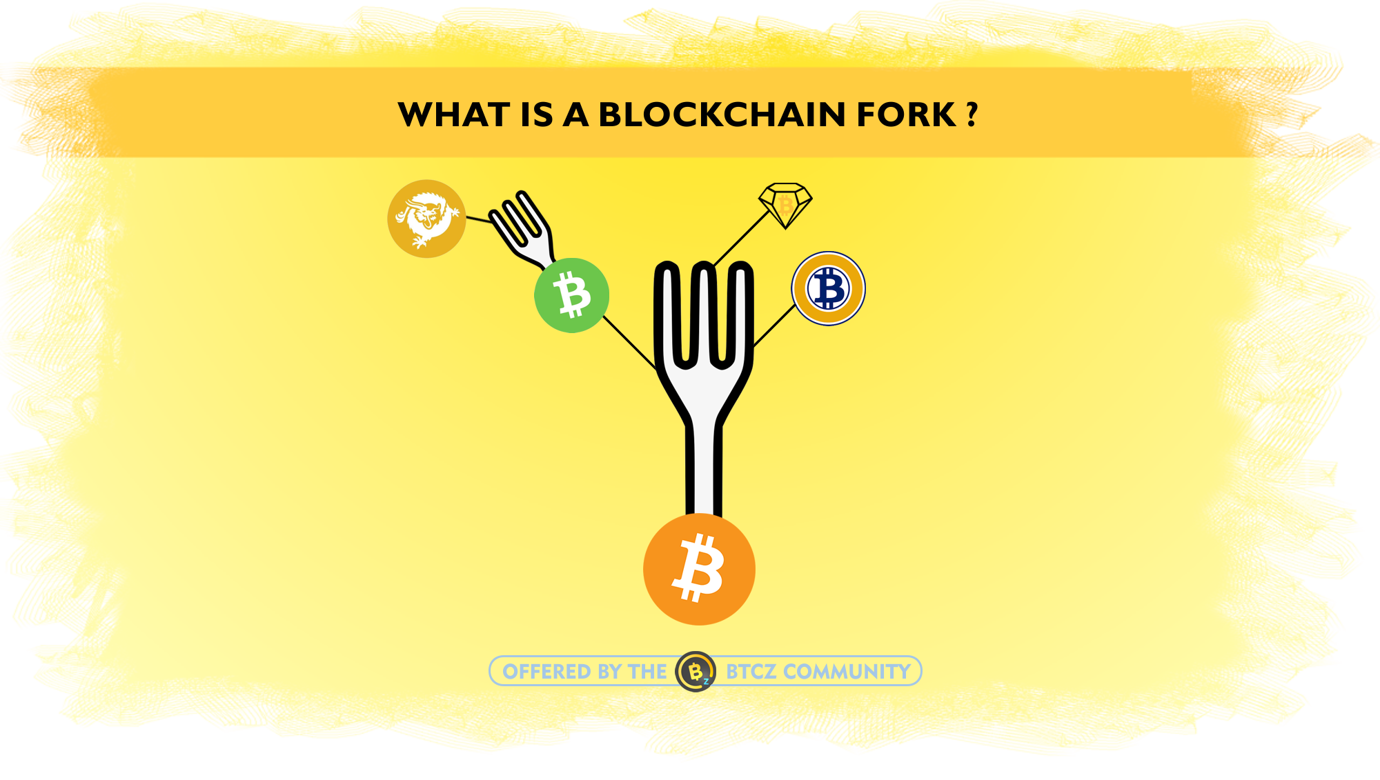 What is a fork?