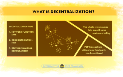 "What is ""Decentralization""?"