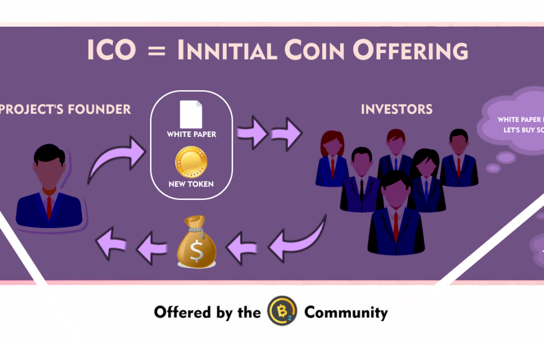What are the ICO Sales?