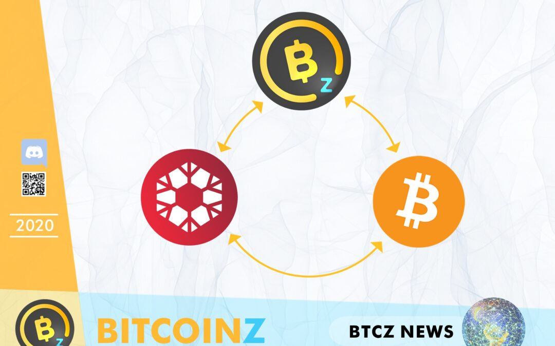 BitcoinZ Swapping in Bitfrost wallet
