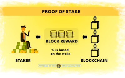 "What is ""Proof of Stake""?"