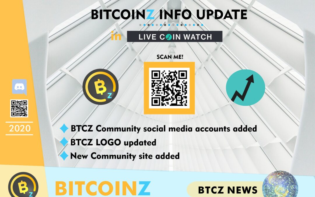 Bitcoinz in LiveCoinWatch