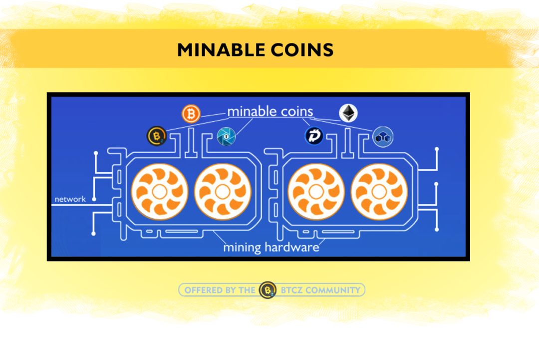 Minable cryptocurrencies