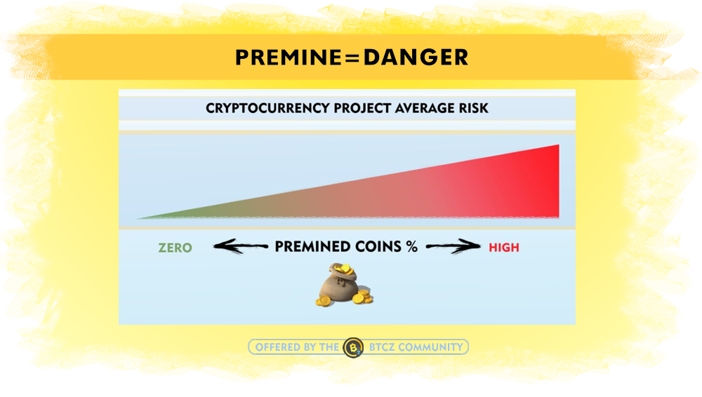 Premined crypto currency prices sports betting odds football