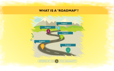 "What is a Project's ""Roadmap""?"