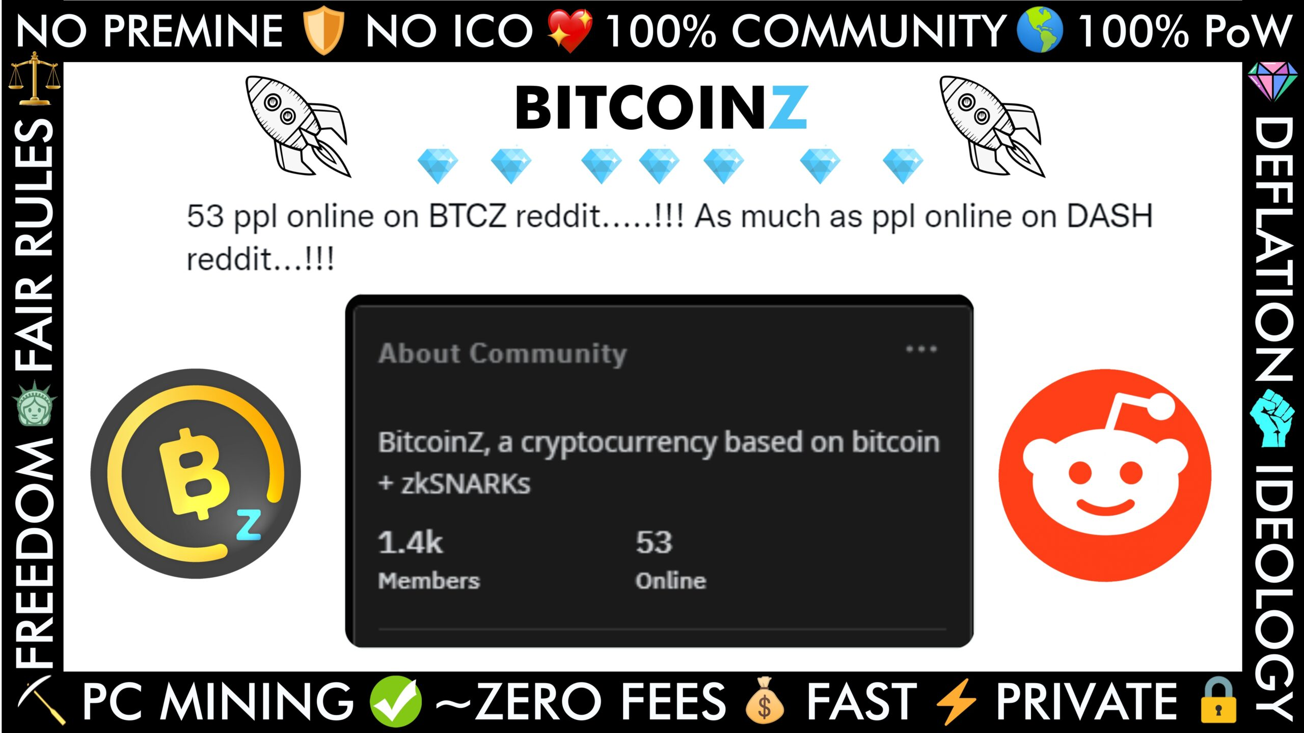 BITCOINZ BOOM in Reddit!
