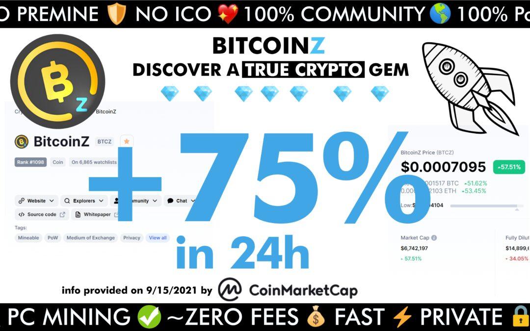 BITCOINZ Jumps 75%